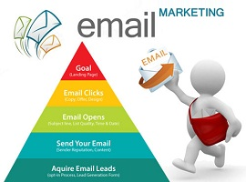 email marketing bangladesh your email campaign assistant